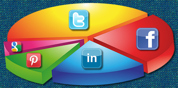 statistiche social network